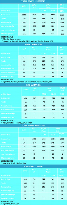 market-table1